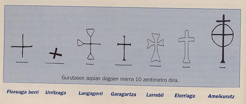 Cistas Langagorri y Mariola 7-1-21